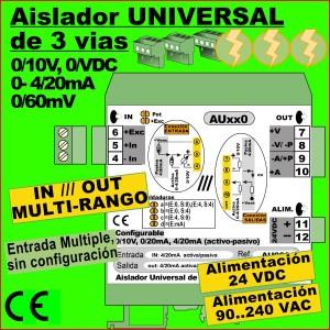 04c31- Aislador de 3 vías configurable y multirango